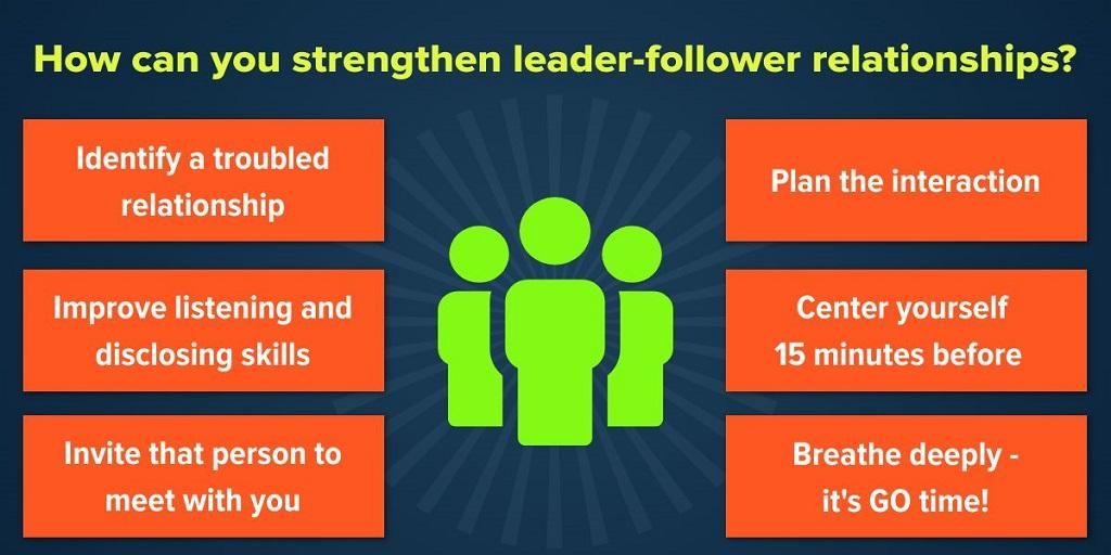 6 Steps to Fix A Broken Leader-Follower Relationship